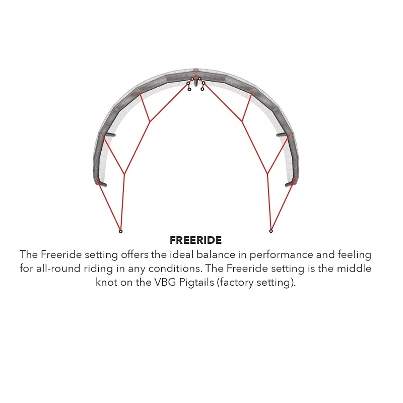 Ozone Enduro V2 bridle in freeride setting