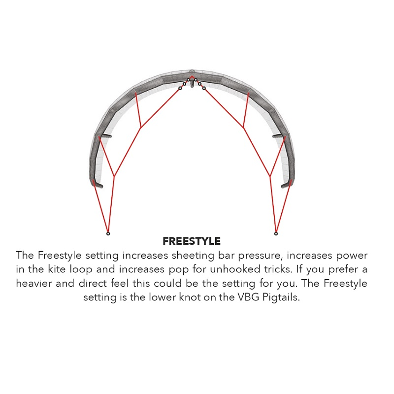 Ozone Enduro V2 bridle in freestyle setting