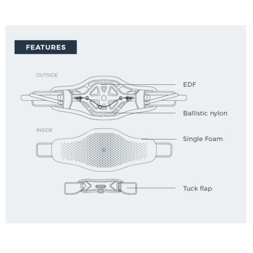 Manera Harness EXO Technologies
