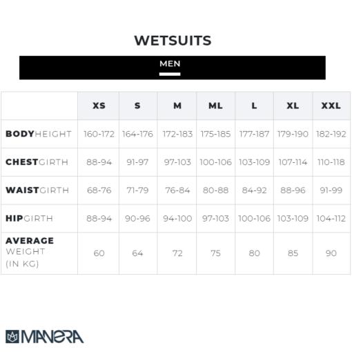 Manera_Wetsuits_Size_Chart_2021