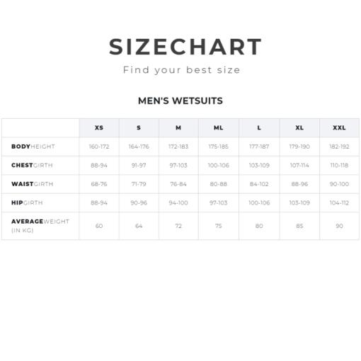Manera Size chart Wetsuit