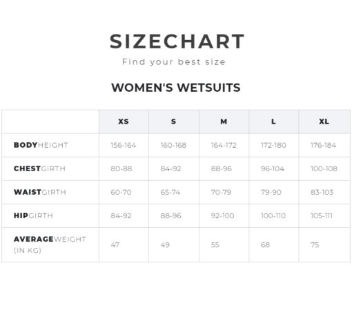 Manera Size chart Wetsuit Women