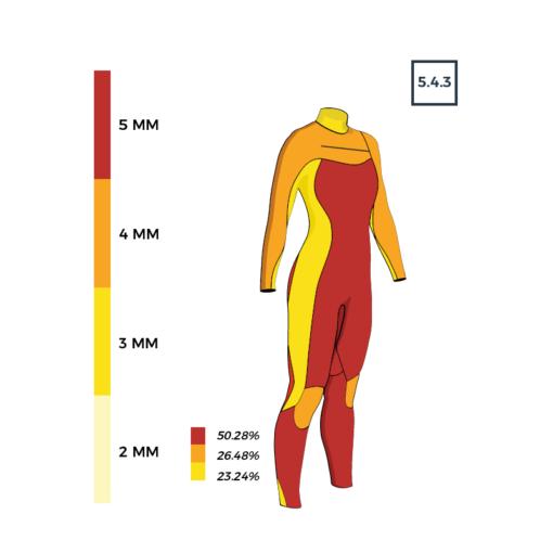 Manera-Magma-543-Women-Thickness