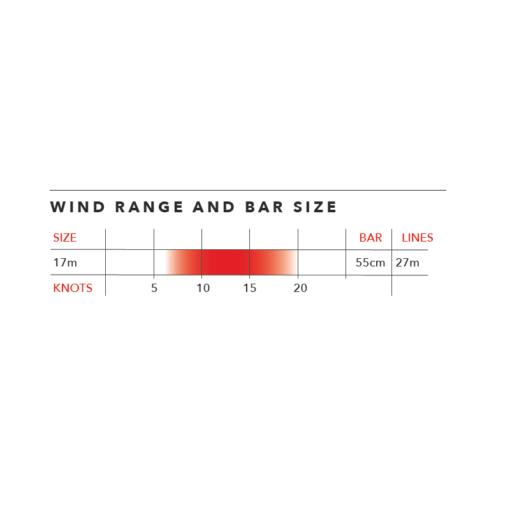 Ozone_Zephyr_V5_Chart