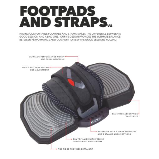 Ozone footpads V2