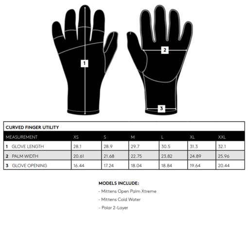 Prolimit_Glove_Size_Chart_2
