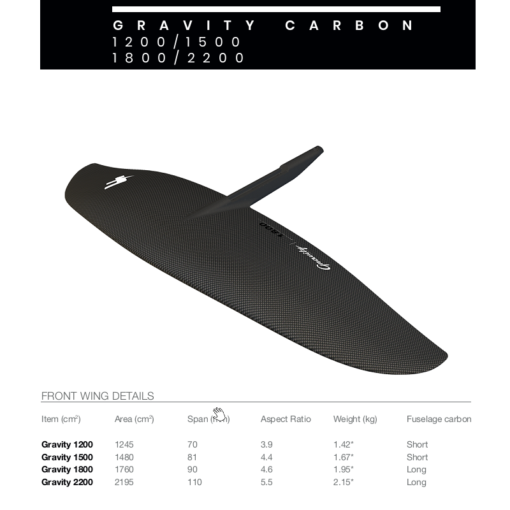 F-ONE-GRAVITY-hydrofoil-TECH