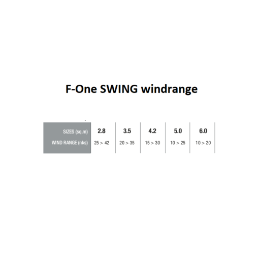 F-ONE-SWING-Windrange