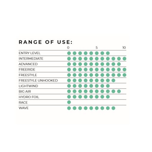 Ozone_Enduro_V3_range_of_use